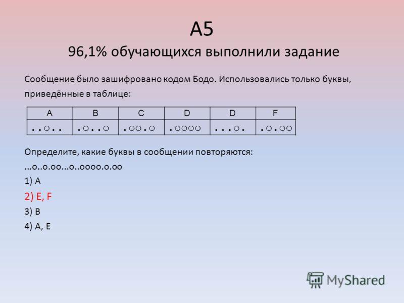 А5 96,1% обучающихся выполнили задание Сообщение было зашифровано кодом Бодо. Использовались только буквы, приведённые в таблице: Определите, какие буквы в сообщении повторяются:...o..o.oo...o..oooo.o.oo 1) A 2) E, F 3) B 4) A, E ABCDDF..o...o..o.oo.