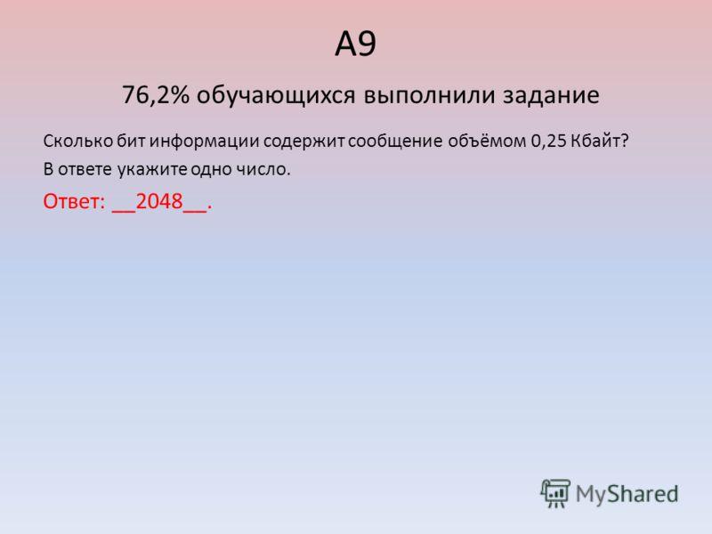 А9 76,2% обучающихся выполнили задание Сколько бит информации содержит сообщение объёмом 0,25 Кбайт? В ответе укажите одно число. Ответ: __2048__.