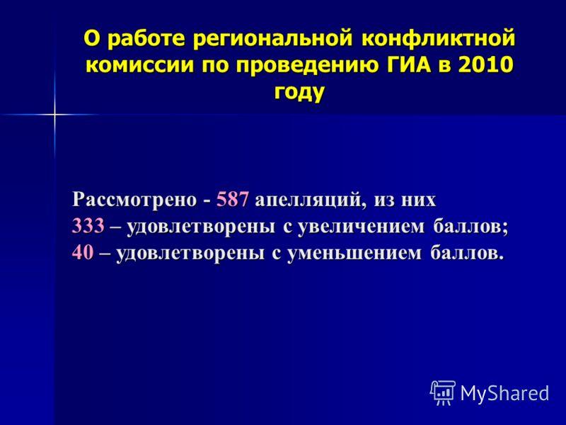 О работе региональной конфликтной комиссии по проведению ГИА в 2010 году Рассмотрено - 587 апелляций, из них 333 – удовлетворены с увеличением баллов; 40 – удовлетворены с уменьшением баллов.