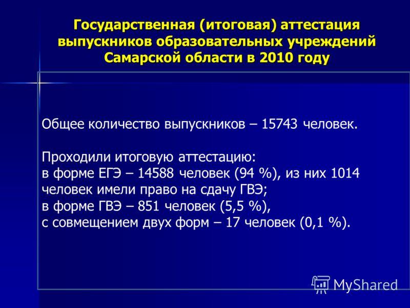 Государственная (итоговая) аттестация выпускников образовательных учреждений Самарской области в 2010 году Общее количество выпускников – 15743 человек. Проходили итоговую аттестацию: в форме ЕГЭ – 14588 человек (94 %), из них 1014 человек имели прав