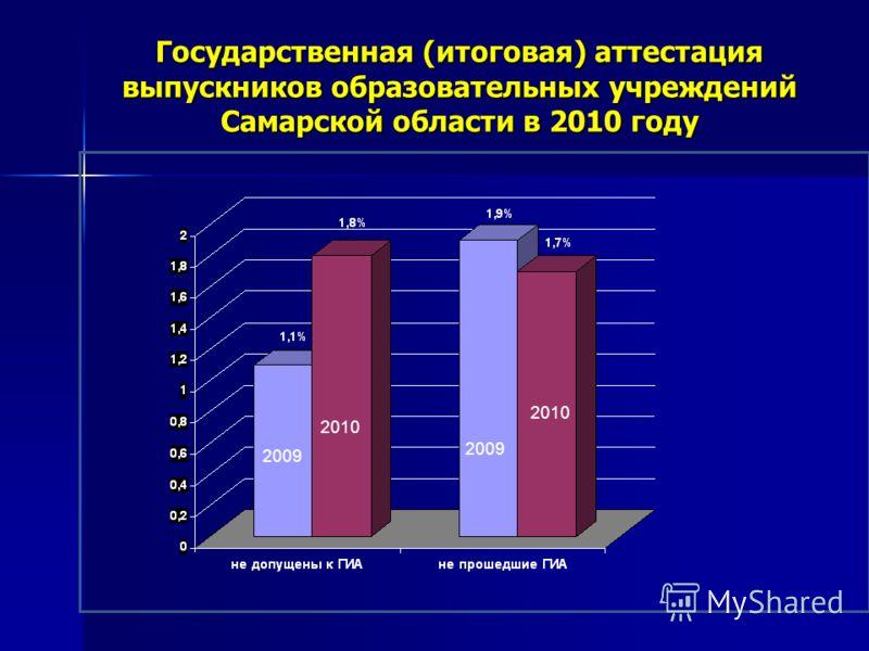 Государственная (итоговая) аттестация выпускников образовательных учреждений Самарской области в 2010 году 2009 2010 2009