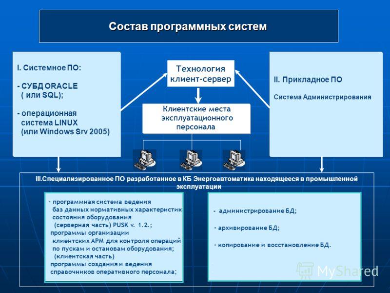 Состав программных систем III.Специализированное ПО разработанное в КБ Энергоавтоматика находящееся в промышленной эксплуатации I. Системное ПО: - СУБД ORACLE ( или SQL); - операционная система LINUX (или Windows Srv 2005) II. Прикладное ПО Система А