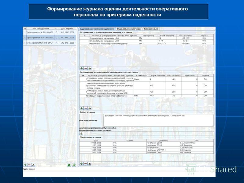 Формирование журнала оценки деятельности оперативного персонала по критериям надежности