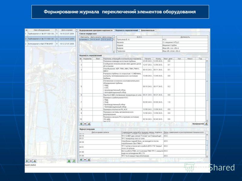 Формирование журнала переключений элементов оборудования