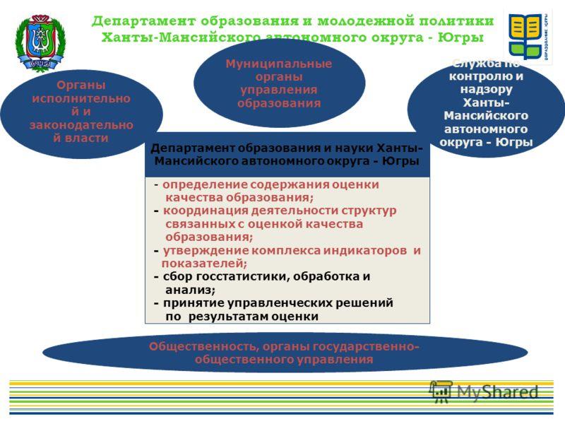 Департамент образования и молодежной политики Ханты-Мансийского автономного округа - Югры Департамент образования и науки Ханты- Мансийского автономного округа - Югры - определение содержания оценки качества образования; - координация деятельности ст