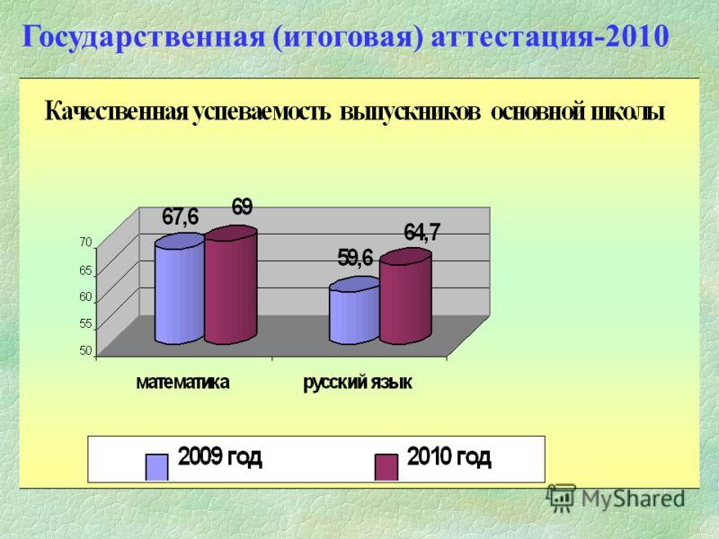 Государственная (итоговая) аттестация-2010