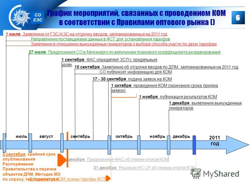 6 1 июля: Заявление от ГЭС/АЭС на отсрочку вводов, запланированных на 2011 год Направление поставщиками данных в ФСТ для установления тарифов Заявление в отношении вынужденных генераторов о выборе способа участи по двум тарифам 27 июля: Предложения С