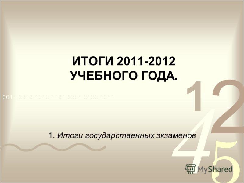 ИТОГИ 2011-2012 УЧЕБНОГО ГОДА. 1. Итоги государственных экзаменов