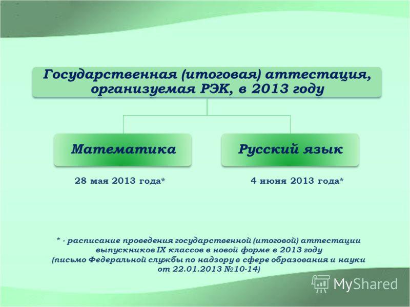 Государственная (итоговая) аттестация, организуемая РЭК, в 2013 году МатематикаРусский язык 28 мая 2013 года*4 июня 2013 года* * - расписание проведения государственной (итоговой) аттестации выпускников IX классов в новой форме в 2013 году (письмо Фе
