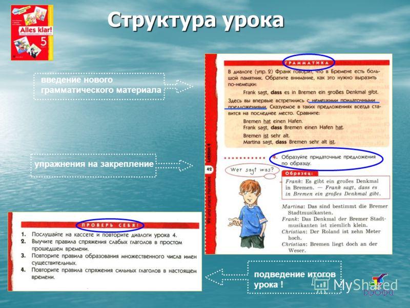 Структура урока упражнения на закрепление введение нового грамматического материала подведение итогов урока !