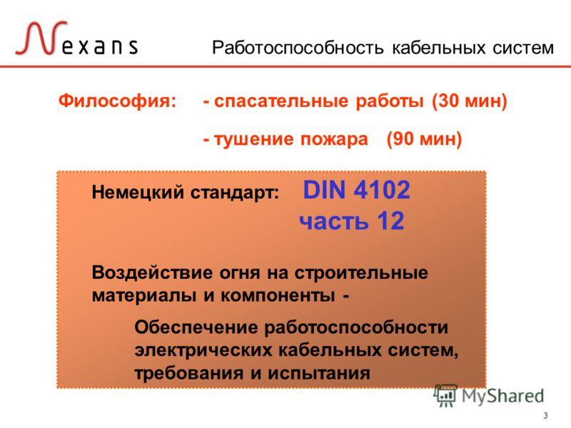 3 Работоспособность кабельных систем Философия: - спасательные работы (30 мин) Немецкий стандарт: DIN 4102 часть 12 Воздействие огня на строительные материалы и компоненты - Обеспечение работоспособности электрических кабельных систем, требования и и