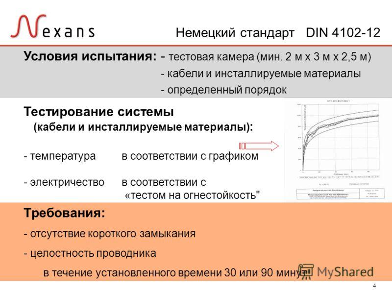 4 Немецкий стандарт DIN 4102-12 Условия испытания:- тестовая камера (мин. 2 м x 3 м x 2,5 м) - кабели и инсталлируемые материалы - определенный порядок Тестирование системы (кабели и инсталлируемые материалы) : - температура в соответствии с графиком