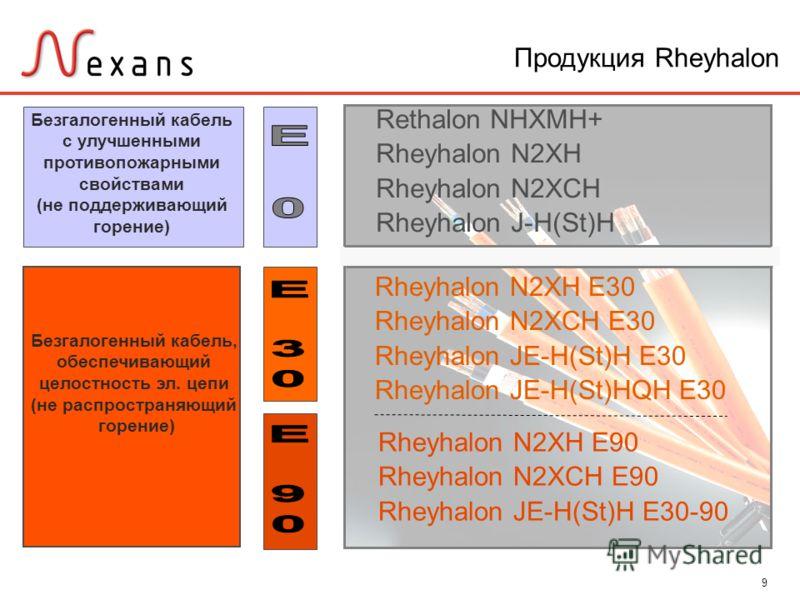 9 Продукция Rheyhalon Rethalon NHXMH+ Rheyhalon N2XH Rheyhalon N2XCH Rheyhalon J-H(St)H Rheyhalon N2XH E30 Rheyhalon N2XCH E30 Rheyhalon JE-H(St)H E30 Rheyhalon JE-H(St)HQH E30 Rheyhalon N2XH E90 Rheyhalon N2XCH E90 Rheyhalon JE-H(St)H E30-90 Безгало