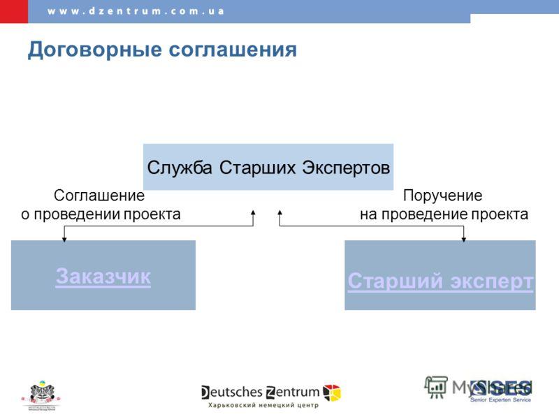 Договорные соглашения Служба Старших Экспертов Заказчик Старший эксперт Поручение на проведение проекта Соглашение о проведении проекта