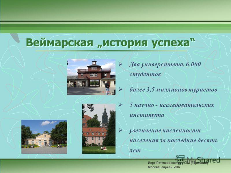 Два университета, 6.000 студентов более 3,5 миллионов туристов 5 научно - исследовательских института увеличение численности населения за последние десять лет Веймарская история успеха Йорг Ратманн/эксперт CIM (Германия) Москва, апрель 2007
