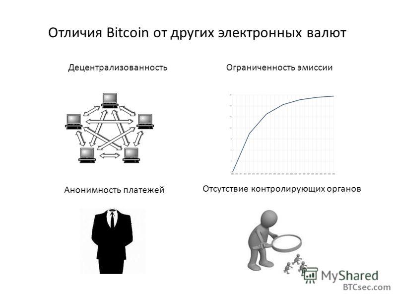 Децентрализованность Ограниченность эмиссии Анонимность платежей Отсутствие контролирующих органов BTCsec.com Отличия Bitcoin от других электронных валют