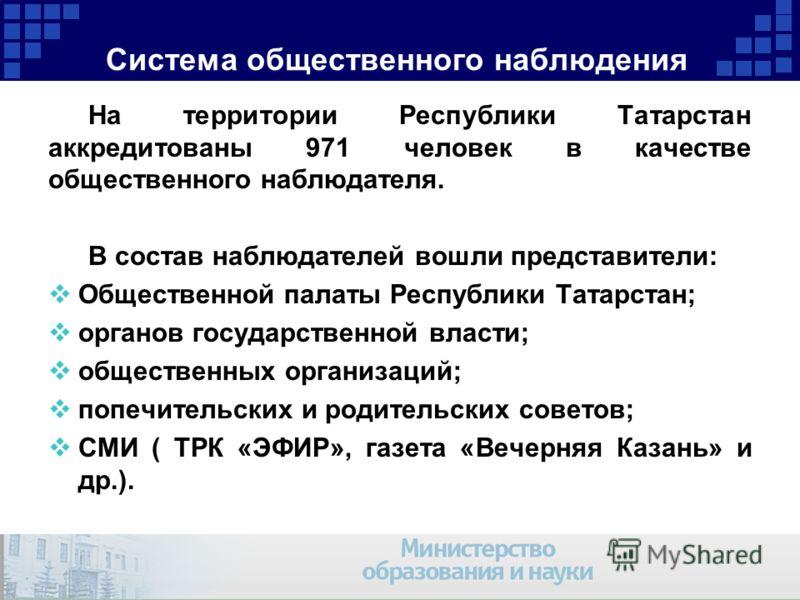 Система общественного наблюдения На территории Республики Татарстан аккредитованы 971 человек в качестве общественного наблюдателя. В состав наблюдателей вошли представители: Общественной палаты Республики Татарстан; органов государственной власти; о