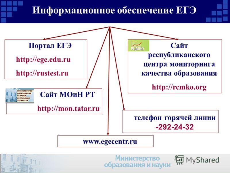 Информационное обеспечение ЕГЭ Портал ЕГЭ http://ege.edu.ru http://rustest.ru Сайт республиканского центра мониторинга качества образования http://rcmko.org Сайт МОиН РТ http://mon.tatar.ru www.egecentr.ru телефон горячей линии -292-24-32