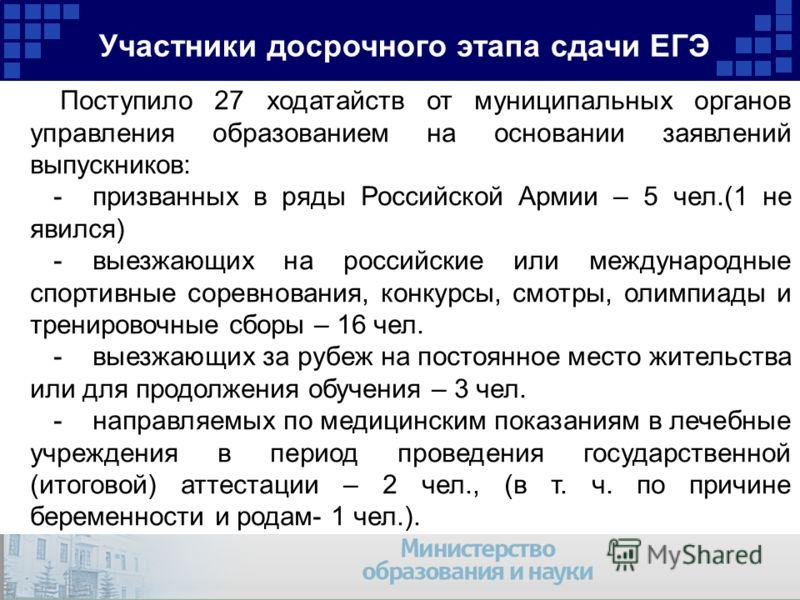 Поступило 27 ходатайств от муниципальных органов управления образованием на основании заявлений выпускников: - призванных в ряды Российской Армии – 5 чел.(1 не явился) - выезжающих на российские или международные спортивные соревнования, конкурсы, см