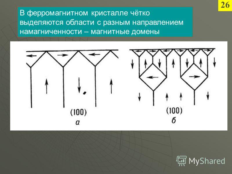 В ферромагнитном кристалле чётко выделяются области с разным направлением намагниченности – магнитные домены 26