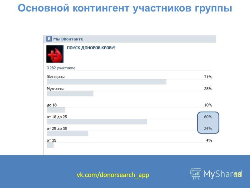 Основной контингент участников группы vk.com/donorsearch_app 18