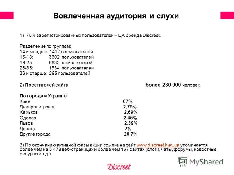 Вовлеченная аудитория и слухи 1) 75% зарегистрированных пользователей – ЦА бренда Discreet. Разделение по группам: 14 и младше: 1417 пользователей 15-18: 3602 пользователей 19-25: 5633 пользователей 26-35: 1534 пользователей 36 и старше: 295 пользова