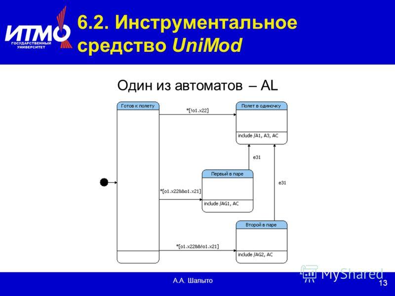 13 А.А. Шалыто 6.2. Инструментальное средство UniMod Один из автоматов – AL