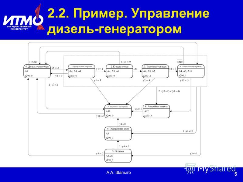 5 А.А. Шалыто 2.2. Пример. Управление дизель-генератором