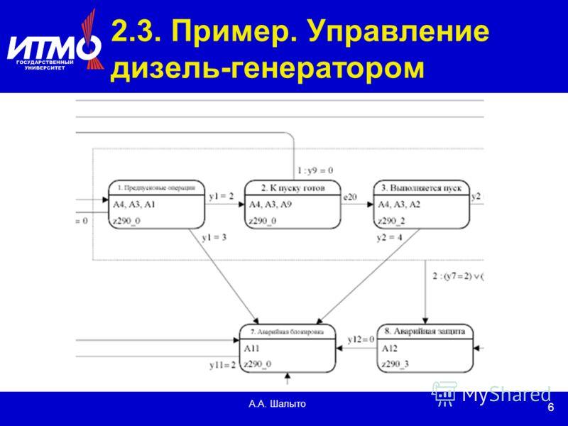 6 А.А. Шалыто 2.3. Пример. Управление дизель-генератором