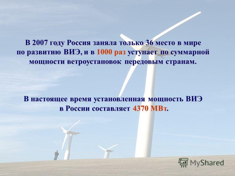 В 2007 году Россия заняла только 36 место в мире по развитию ВИЭ, и в 1000 раз уступает по суммарной мощности ветроустановок передовым странам. В настоящее время установленная мощность ВИЭ в России составляет 4370 МВт.