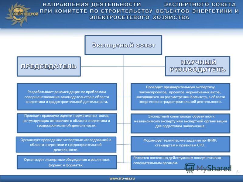 6 Проводит предварительную экспертизу законопроектов, проектов нормативных актов, находящихся на рассмотрении Комитета, в области энергетики и градостроительной деятельности. Экспертный совет может обратиться к независимому эксперту или экспертной ор