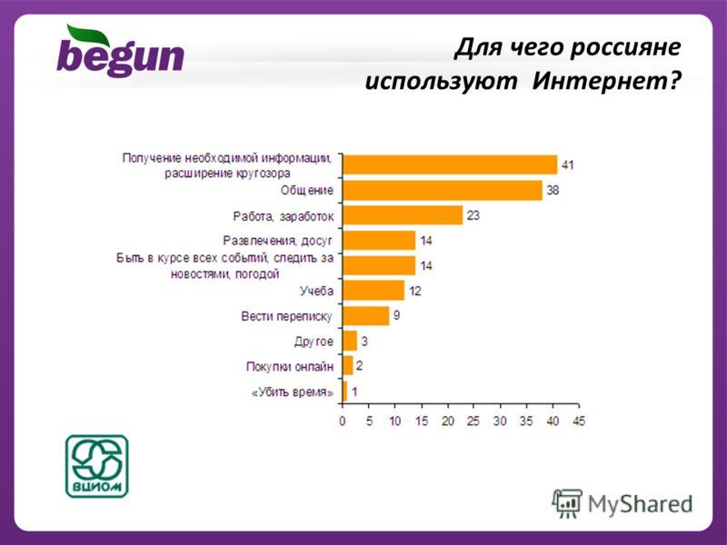 Для чего россияне используют Интернет?