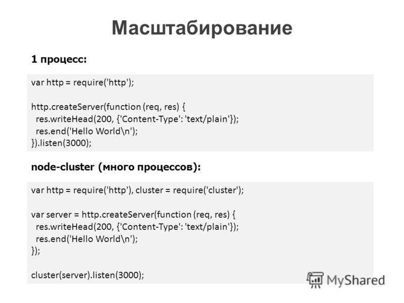 var http = require('http'); http.createServer(function (req, res) { res.writeHead(200, {'Content-Type': 'text/plain'}); res.end('Hello World\n'); }).listen(3000); Масштабирование 1 процесс: var http = require('http'), cluster = require('cluster'); va