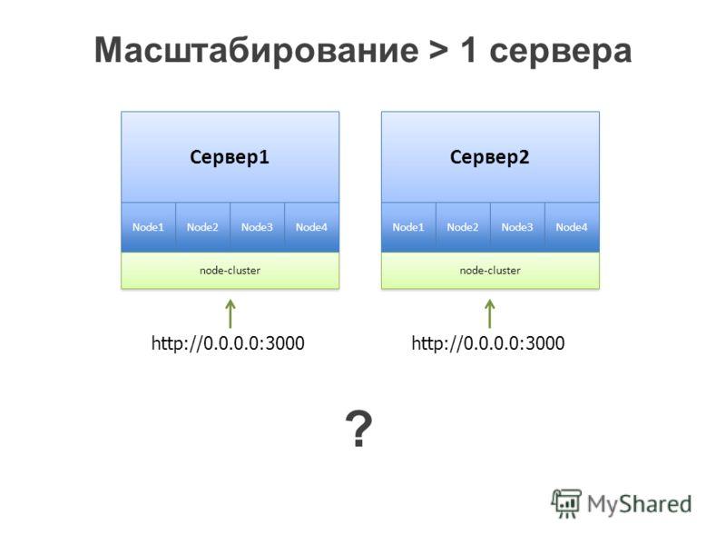 Масштабирование > 1 сервера Сервер1 Node1 Node2 Node3 Node4 node-cluster Сервер2 Node1 Node2 Node3 Node4 node-cluster http://0.0.0.0:3000 ?
