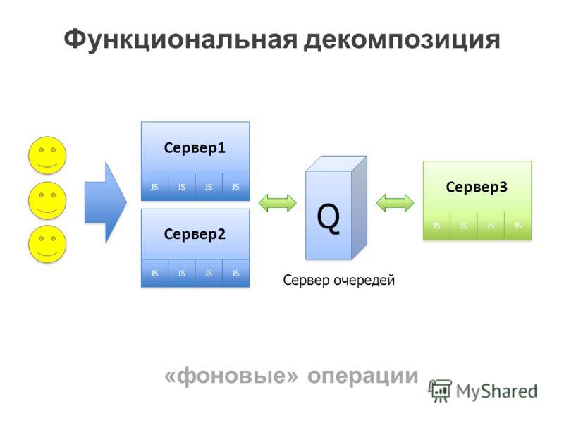 Функциональная декомпозиция Сервер1 JS Сервер2 JS Сервер3 JS Q Q Сервер очередей «фоновые» операции