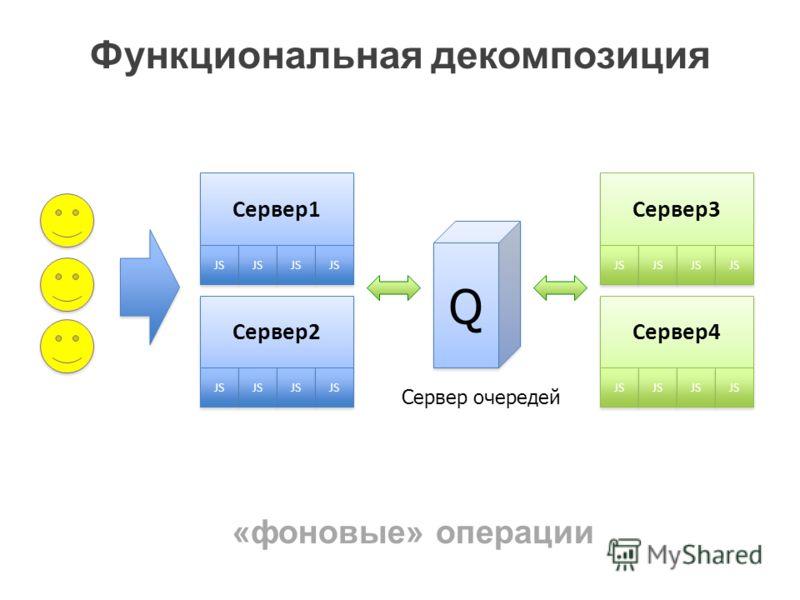 Функциональная декомпозиция Сервер1 JS Сервер2 JS Q Q Сервер очередей Сервер3 JS Сервер4 JS «фоновые» операции