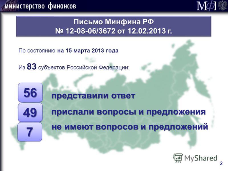 Письмо Минфина РФ 12-08-06/3672 от 12.02.2013 г. Письмо Минфина РФ 12-08-06/3672 от 12.02.2013 г. По состоянию на 15 марта 2013 года Из 83 субъектов Российской Федерации: 2 представили ответ не имеют вопросов и предложений прислали вопросы и предложе
