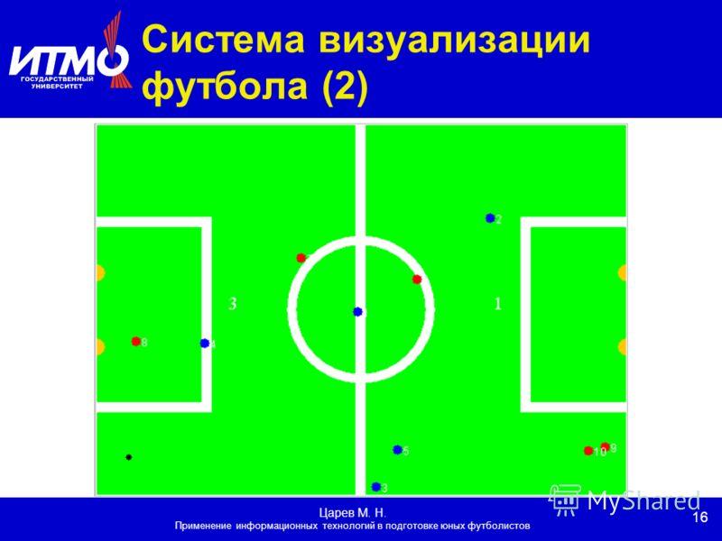 16 Царев М. Н. Применение информационных технологий в подготовке юных футболистов Система визуализации футбола (2)