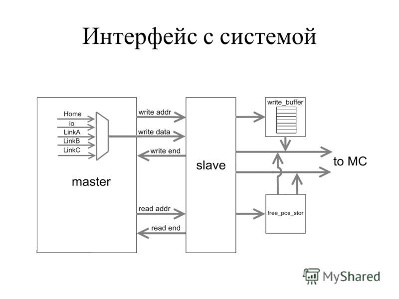 Интерфейс с системой