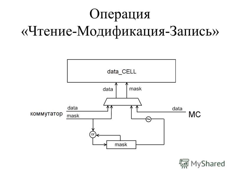 Операция «Чтение-Модификация-Запись»