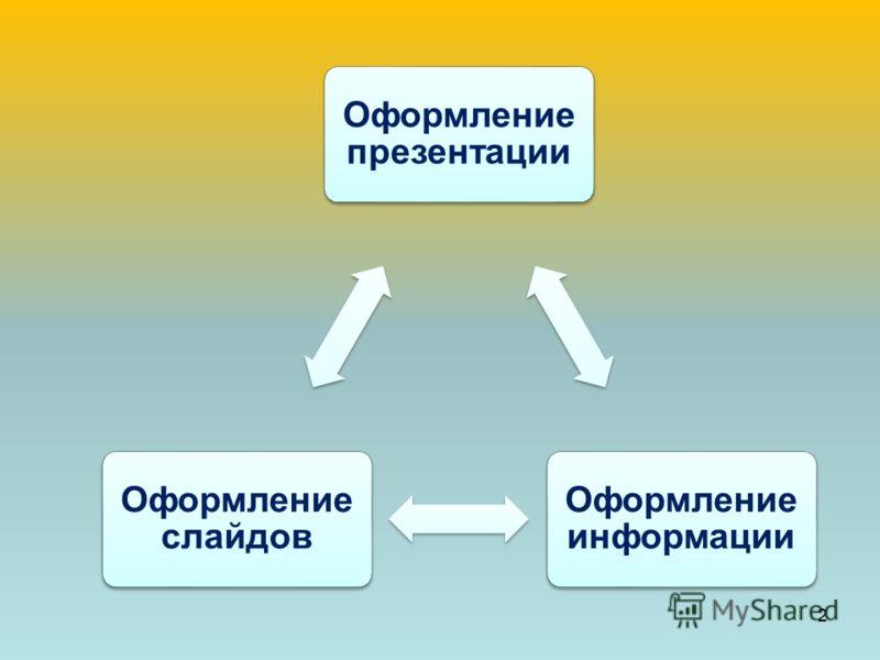 Оформление презентации Оформление информации Оформление слайдов 2