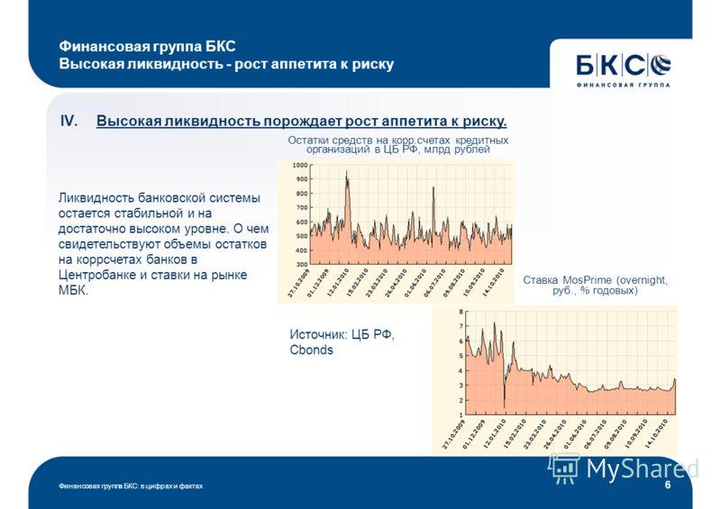 Финансовая группа БКС: в цифрах и фактах 6 Финансовая группа БКС Высокая ликвидность - рост аппетита к риску IV.Высокая ликвидность порождает рост аппетита к риску. Ликвидность банковской системы остается стабильной и на достаточно высоком уровне. О