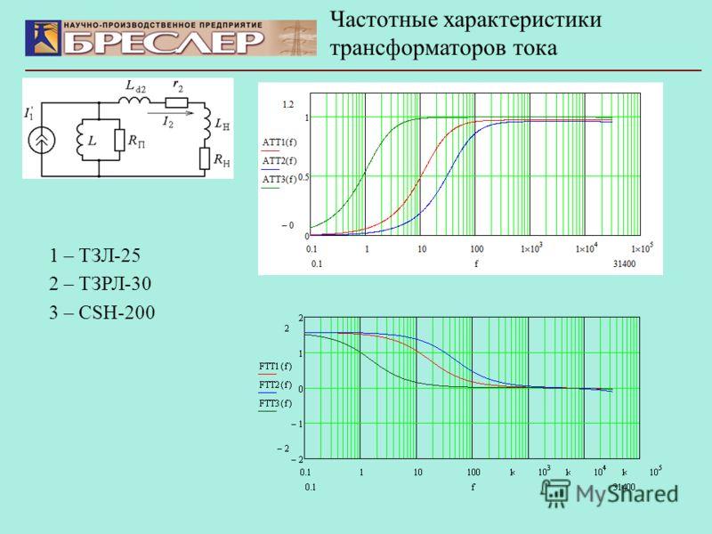 Частотные характеристики трансформаторов тока 1 – ТЗЛ-25 2 – ТЗРЛ-30 3 – CSH-200