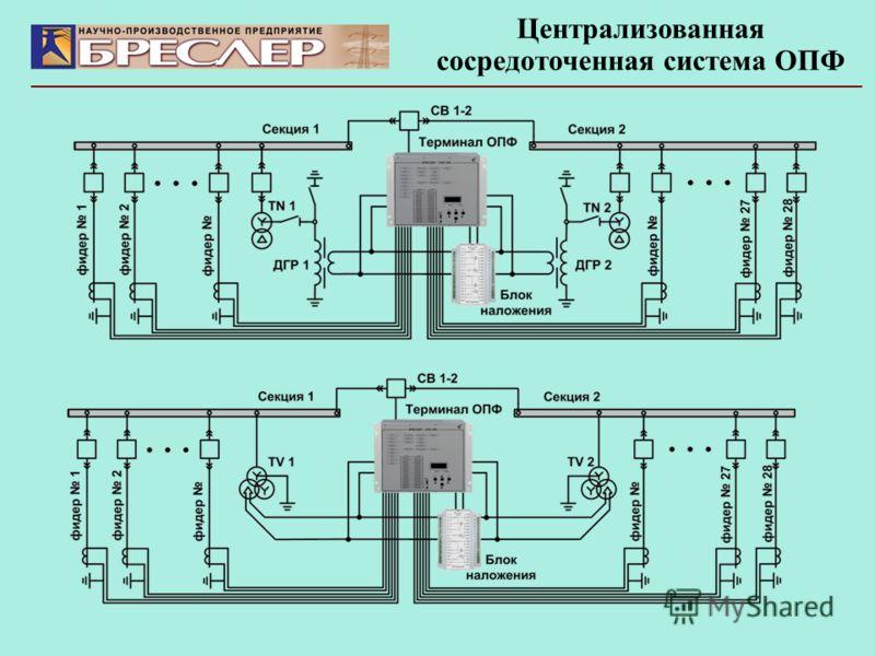 Централизованная сосредоточенная система ОПФ