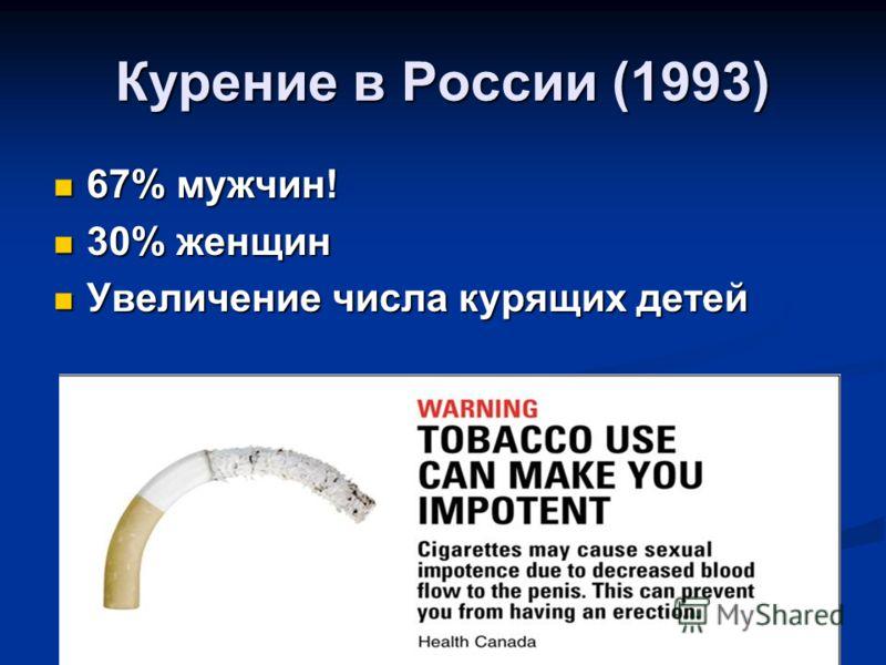 Курение в России (1993) 67% мужчин! 67% мужчин! 30% женщин 30% женщин Увеличение числа курящих детей Увеличение числа курящих детей