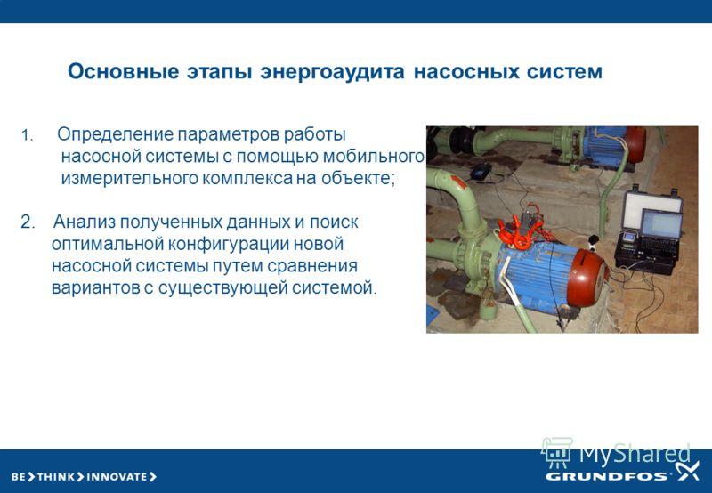 Основные этапы энергоаудита насосных систем Потенциал энергосбережения в насосных системах в Беларуси - от 30% до 50% ! 1. Определение параметров работы насосной системы с помощью мобильного измерительного комплекса на объекте; 2.Анализ полученных да