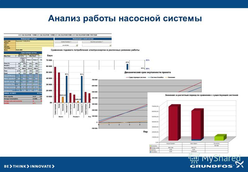 Анализ работы насосной системы
