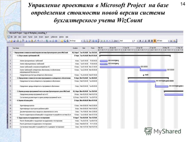 Управление проектами в Microsoft Project на базе определения стоимости новой версии системы бухгалтерского учета WizCount 14
