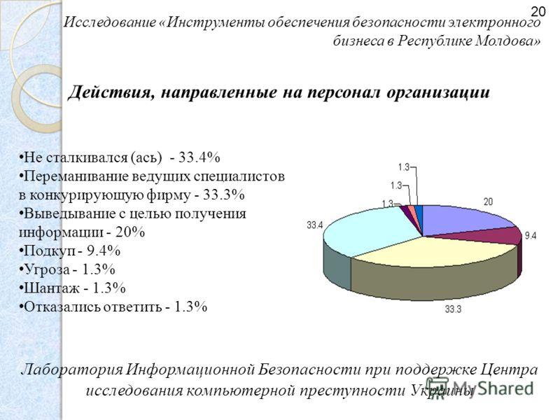 Действия, направленные на персонал организации Не сталкивался (ась) - 33.4% Переманивание ведущих специалистов в конкурирующую фирму - 33.3% Выведывание с целью получения информации - 20% Подкуп - 9.4% Угроза - 1.3% Шантаж - 1.3% Отказались ответить