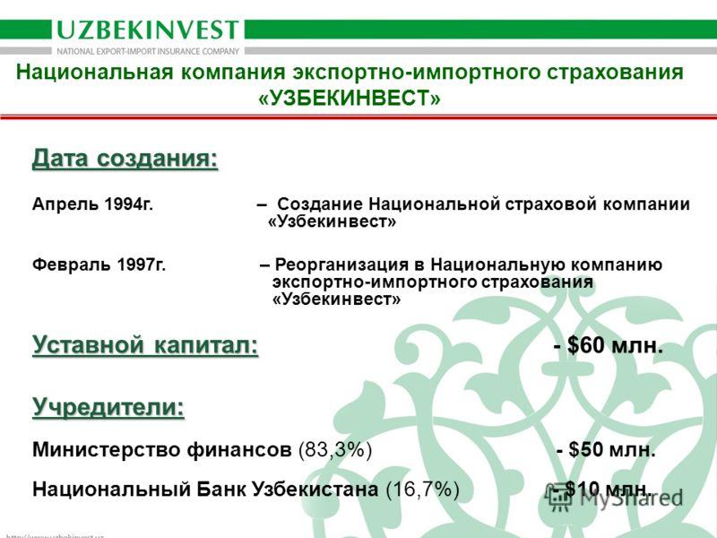 Национальная компания экспортно-импортного страхования «УЗБЕКИНВЕСТ» Дата создания: Уставной капитал: Уставной капитал: - $60 млн. Учредители: Министерство финансов (83,3%) - $50 млн. Национальный Банк Узбекистана (16,7%) - $10 млн. Апрель 1994г. – С